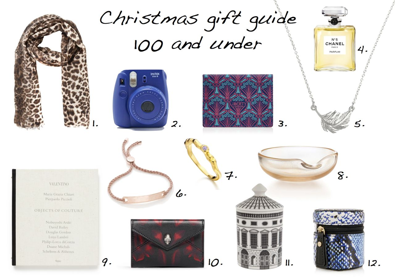 christmas gift ideas 2014 holiday gift ideas 2014 - Best Gifts For 2014 Christmas